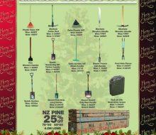 Wilco Garden Tools 35% Off